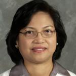 Dr. Cheryll Adaniel Gallardo-Villena, MD