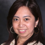 Dr. Aurora O Miller, MD