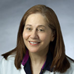 Dr. Amal Mousa Abu-Ghosh, MD
