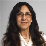 Dr. Judy I Abelow