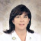Endocrinologists in Tallahassee, FL: Dr. Luz M Prieto-Sanchez             MD