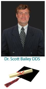 Scott A Bailey General Dentistry